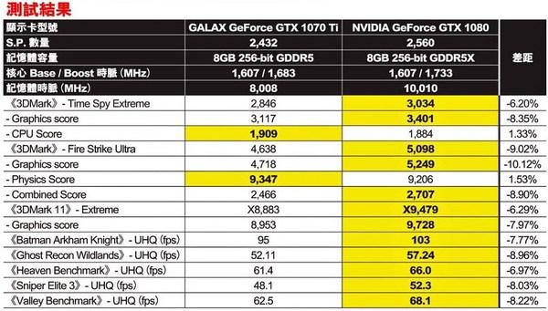 All Categories - GPU miner